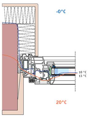 Evitare i ponti termici con i serramenti in pvc - Ponte termico finestra ...